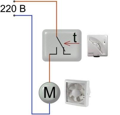 пуск и остановка вентиляторов при помощи терморегулятора