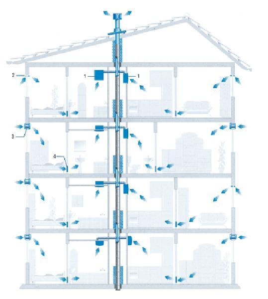 Схема вентиляционной сети многоквартирного дома