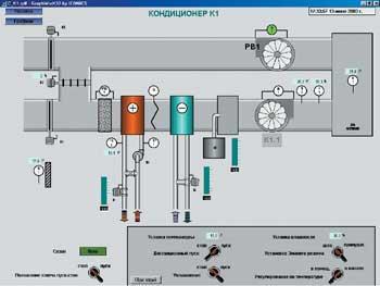 На фото – мнемосхема части вентиляционной системы