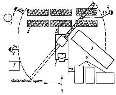 Единые нормы времени на монтаж и демонтаж нефтепромыслового оборудования