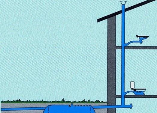 Вентиляционная труба для канализации