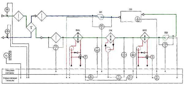 система кондиционирования с с рекуперацией тепла
