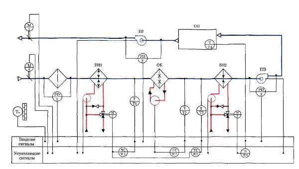 прямоточная система кондиционирования