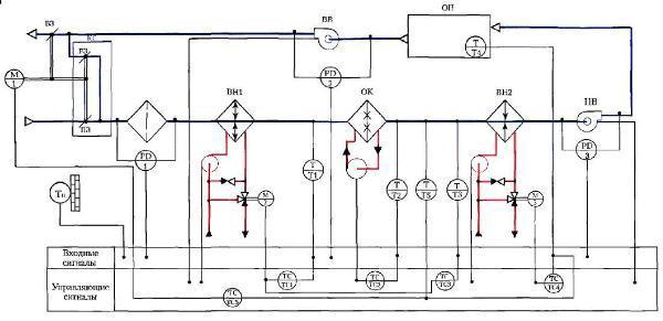 система кондиционирования с рециркуляцией воздуха