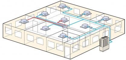 Мультизонный кондиционер (доводчик температуры)