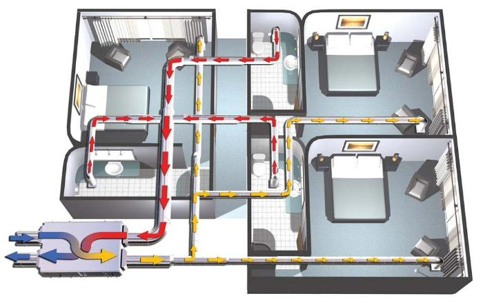 схема циркуляции воздуха в квартире