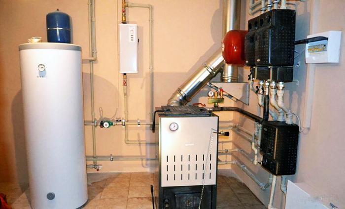 Вентиляционное оборудование котельной