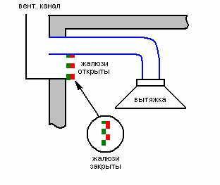 Схема комбинированной решетки.