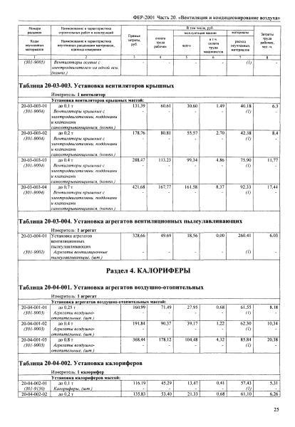 Страница ФЕР 2001-20.