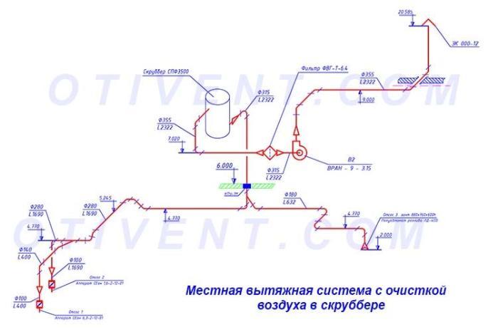Аксонометрическая схема вытяжной системы