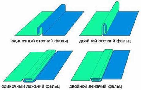 Правильное соединение металлических листов
