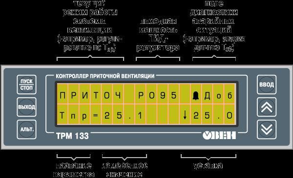Контроллер приточной вентиляции ОВЕН ТРМ133. Элементы управления