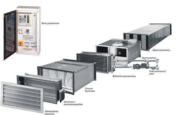 Современная установка для удаления дыма