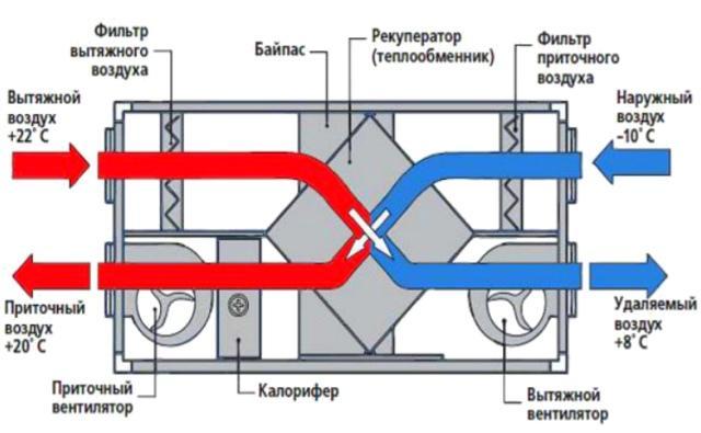Схема рекуперации тепла в устройстве