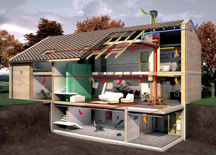 Вентиляция большого частного дома должна быть только принудительной