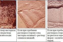 Определение готовности раствора для кладки кирпича