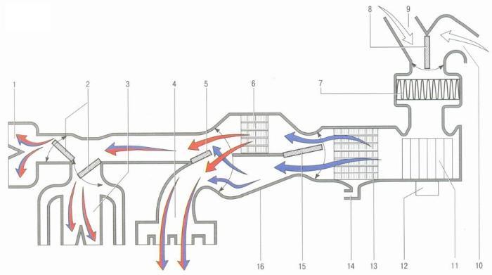 Система вентиляции воздуха
