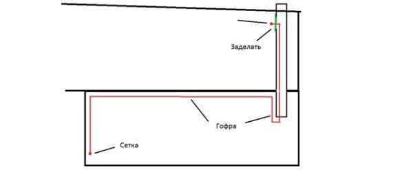 Как делается вентиляция в смотровой яме гаража