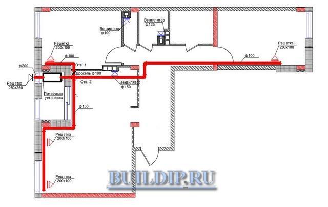 Схема вентиляции квартиры.