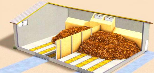 активная вентиляция рис.1