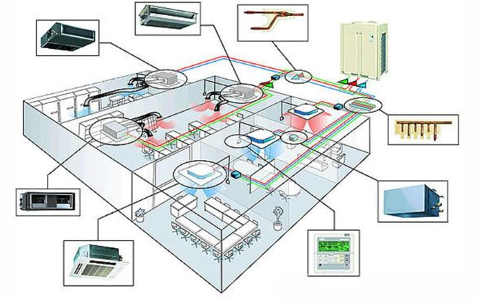 Система вентиляции и кондиционирования воздуха