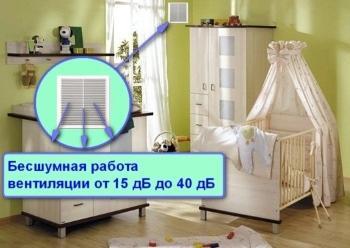 Оптимальный уровень шума вентиляции