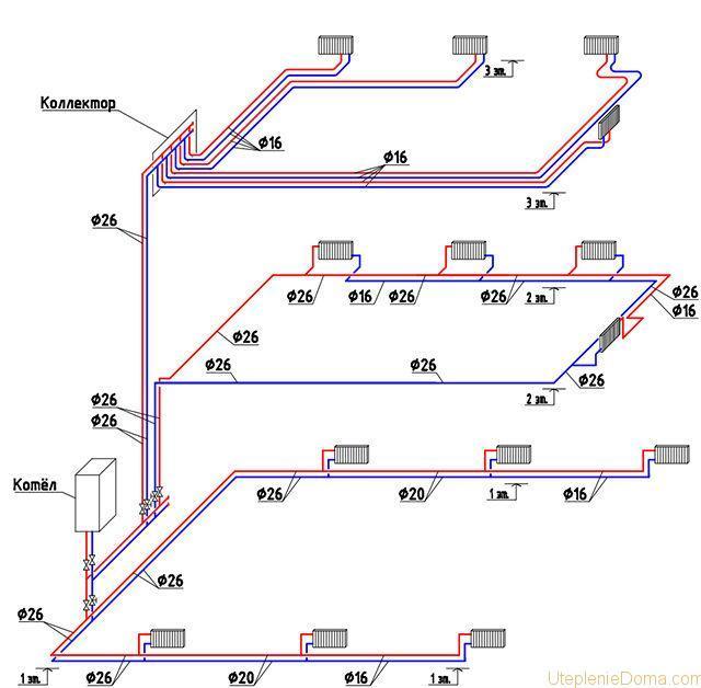 Аксонометрия систем отопления и вентиляции