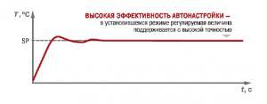 Режим автонастройки ТРМ133