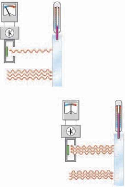 Измерение температуры стекла