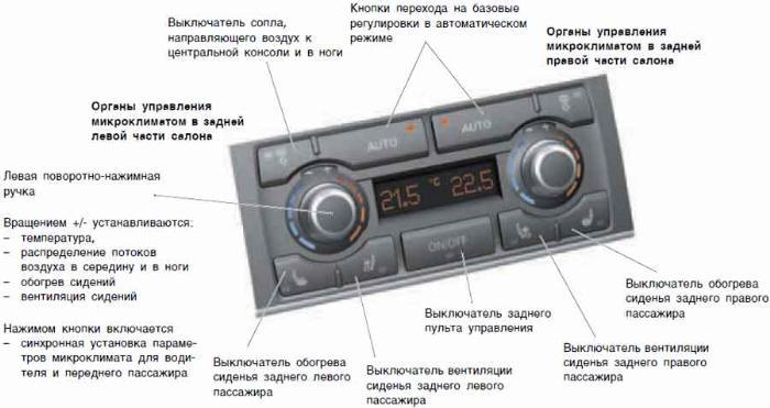 Задняя панель управления системой Climatronic E265