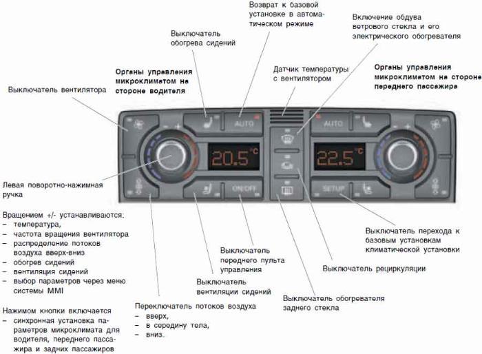 Передняя панель управления системой Climatronic E265