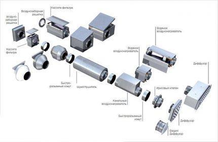 Модульная механическая система воздухообмена