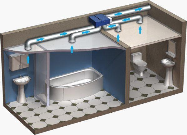 Вентиляционная система в панельном доме
