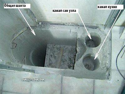 На фото - устройство вентиляционной шахты