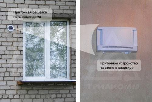 Так выглядит настенная приточная вентиляционная система Аэрэко на фасаде дома и внутри квартиры