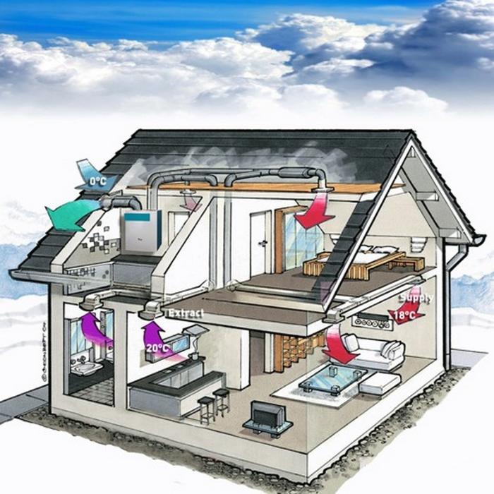 Приточно-вытяжная вентиляция в деревянном доме