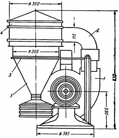 рециркуляционный обеспыливающий агрегат ГАЗ