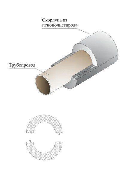 Схема утепления вентиляционной трубы пластиком