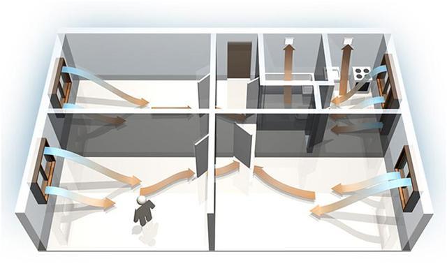 Естественный воздухообмен в инерционных домах