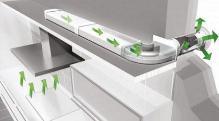 Вентканал для кухонной вытяжки