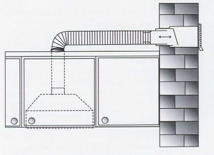Вентиляционный канал для вытяжки
