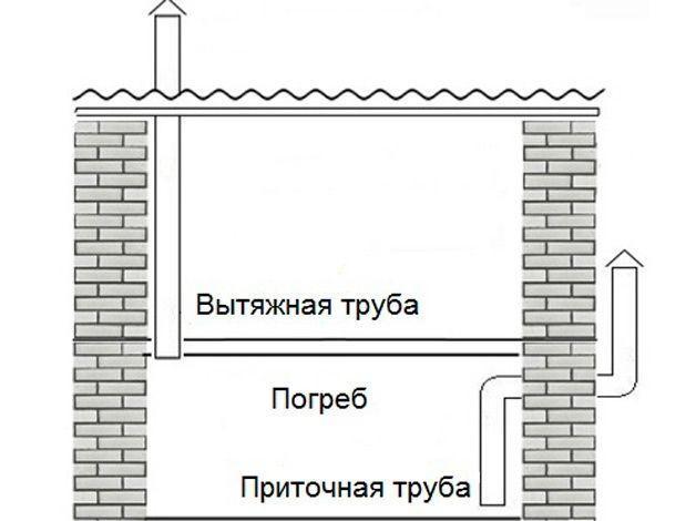ventilyaciya-v-garazhe_00005