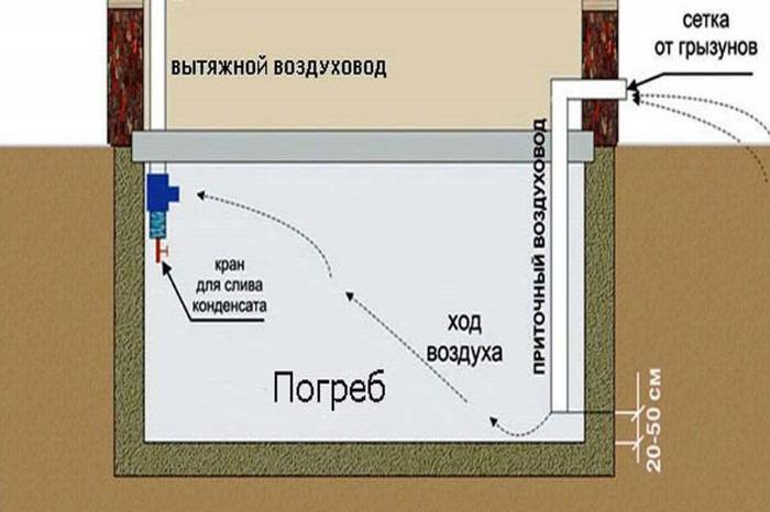 ventilyaciya-v-garazhe_00006