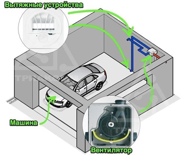 ventilyaciya-v-garazhe_00011