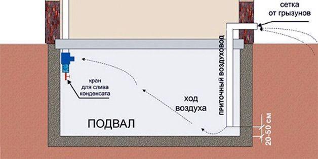 ventilyaciya-v-garazhe_00004