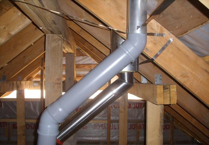 Вентканал из канализационных ПВХ труб может иметь любую форму гиба