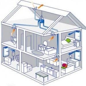 План-схема вентиляции жилого двухэтажного дома