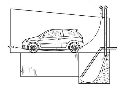 Схема естественной вентиляции в гараже