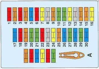 схема блока с предохранителями ситроен ксантия вариант 1