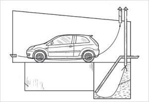 Расположение приточной и вытяжной трубы при естественной вентиляции